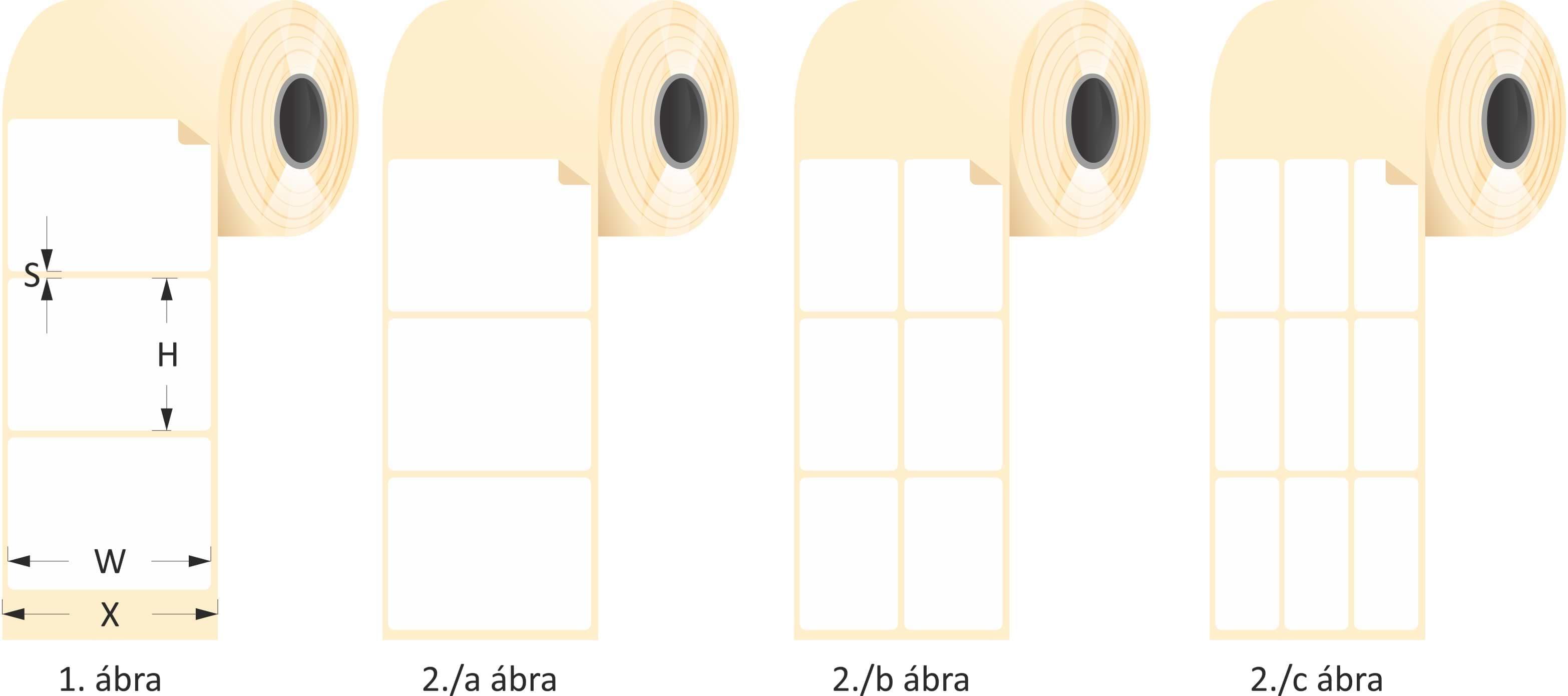 Tekercses öntapadó etikett címke méretei